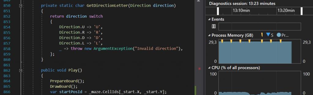 Aucun problème mémoire d'un programme basé sur .NET core